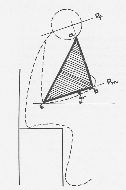 Schematic Diagram, Recommended posture for a sustained nearpoint visual task. Harmon, DB. Notes on a Dynamic Theory of Vision, 1958.